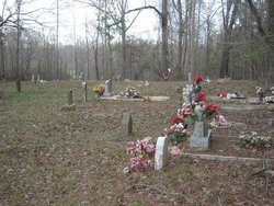 Saint Johns Baptist Church Cemetery