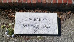G. W. Bailey