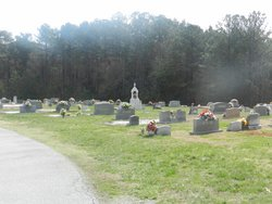 Beulahland Baptist Church Cemetery