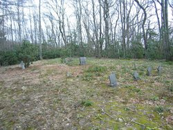William Finley Gragg Family Cemetery