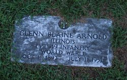 Glenn Blaine Arnold