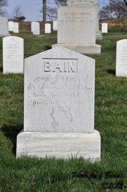 John J. Bain