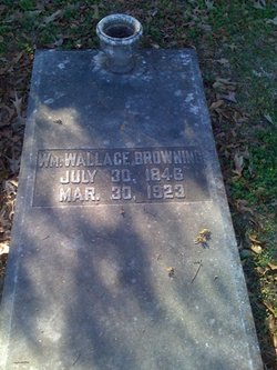 William Wallace Browning