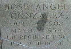 Jose Angel Gonzalez