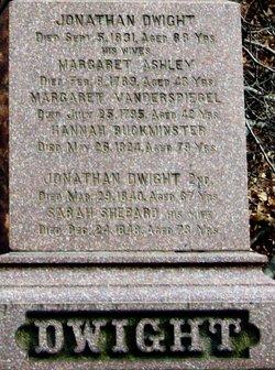 Jonathan Dwight