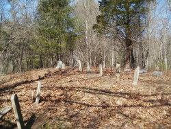 Michael Dugger Cemetery