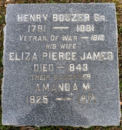 Eliza Pierce <I>James</I> Boozer