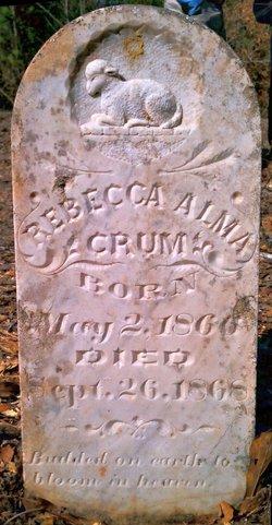 Rebecca Alma Crum