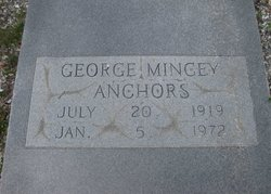 George Mincey Anchors