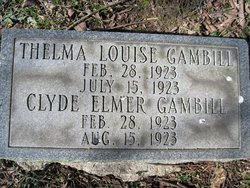 Thelma Louise Gambill