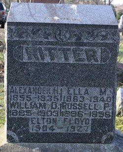 Alexander Hamilton Ritter
