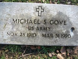 Michael Sylvester Gove