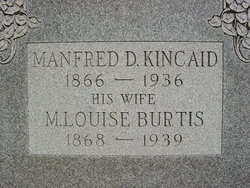 Manfred D. Kincaid