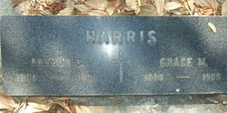 Arthur B Harris