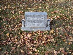 C. Glover Middleton