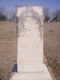 Mabel W Allen