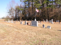 Cowin Family Cemetery