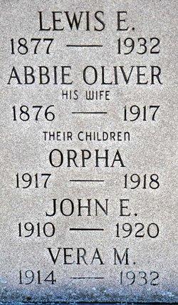 Abbie <I>Oliver</I> Arnold