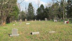 George Castleman Cemetery