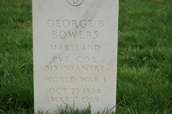George Bonaventure Bowers