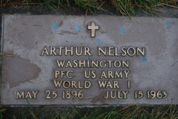Arthur Nelson