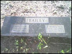 Charles Marvin Bailey