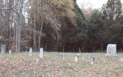 Flippen Ayres Family Private Cemetery