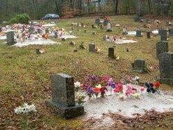Woodring Cemetery