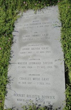 Annie Olivia Gray