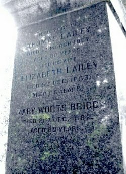 Mary <I>Worts</I> Sparkhall Gallant Briggs