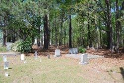 Red Banks Primitive Baptist Church Cemetery