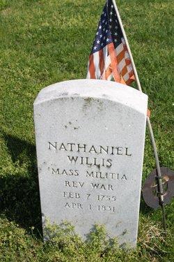 Nathaniel Willis