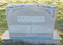 Willie Bettie <I>Greenstreet</I> Baughan