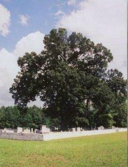 Brake Family Cemetery