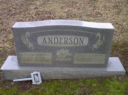 Mary Elizabeth <I>Connelly</I> Anderson