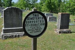 Oakley Home Cemetery