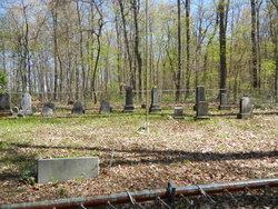 Beggs Family Cemetery
