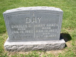 Charles Gillespie Day