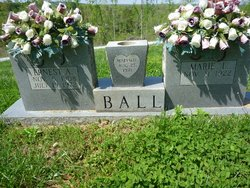 Ernest Arthur Ball