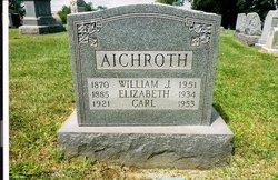 Gottlieb Aichroth