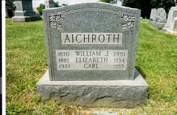 "William John ""Johann Wilhelm"" Aichroth"