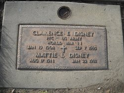Clarence Edward Disney