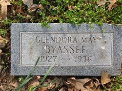 Glendora May Byassee