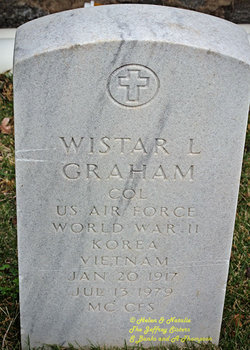 Wistar Laun Graham, Jr