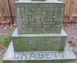 Elizabeth Anna <I>Young</I> Grasett