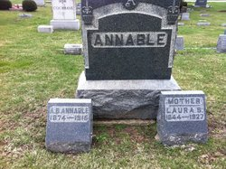 Albert Benjamin Annable