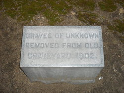 Graves Of Unknown