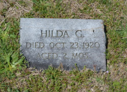 Hilda Gertrude Walker