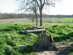 James Bailey Cemetery