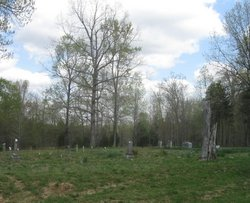 Alfred Herndon Cemetery